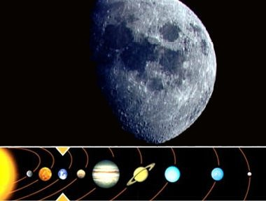 The Moon - Astrology and Planets in the Zodiac
