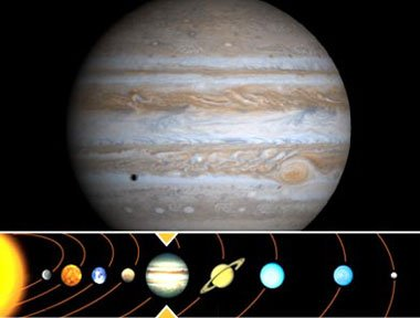 Jupiter - Astrology and Planets in the Zodiac